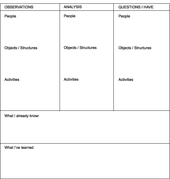 photo analysis worksheet reading pinterest. Black Bedroom Furniture Sets. Home Design Ideas