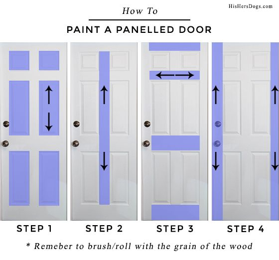 how to paint a panel door. Black Bedroom Furniture Sets. Home Design Ideas