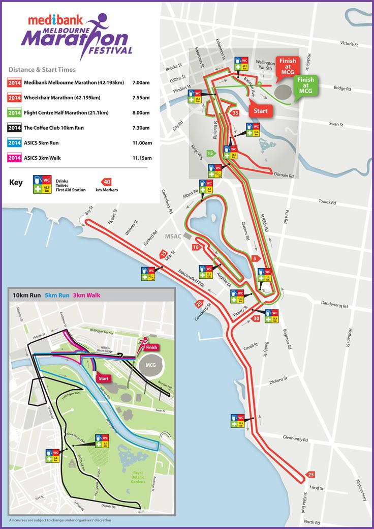Course Maps Melbourne Marathon Festival 12/10/2014