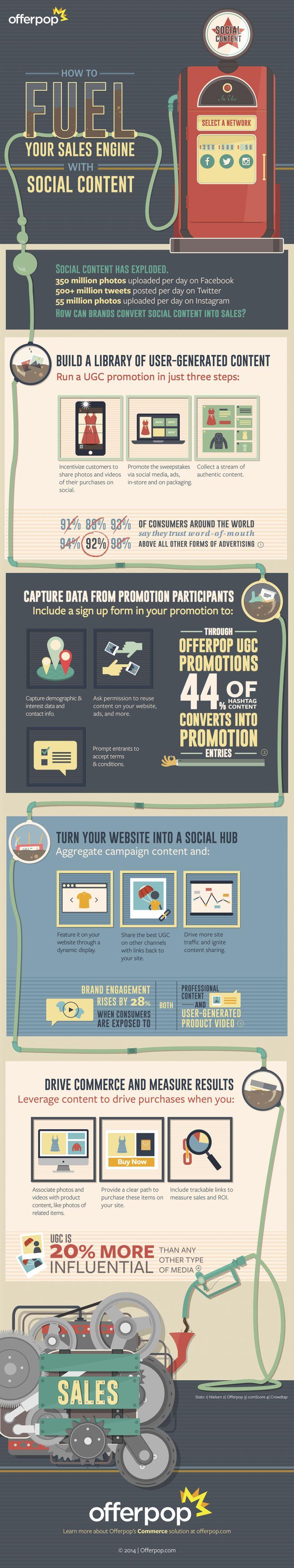 Social Media & More