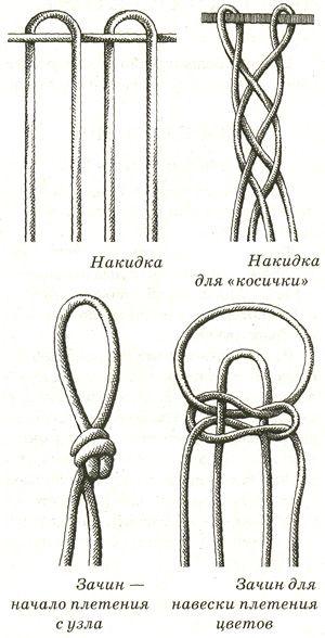 Узелковое плетение лозы