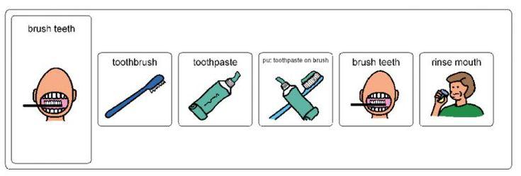Teeth - Strip Schedule. Visual Procedure to Brushing Teeth. (Autism ...