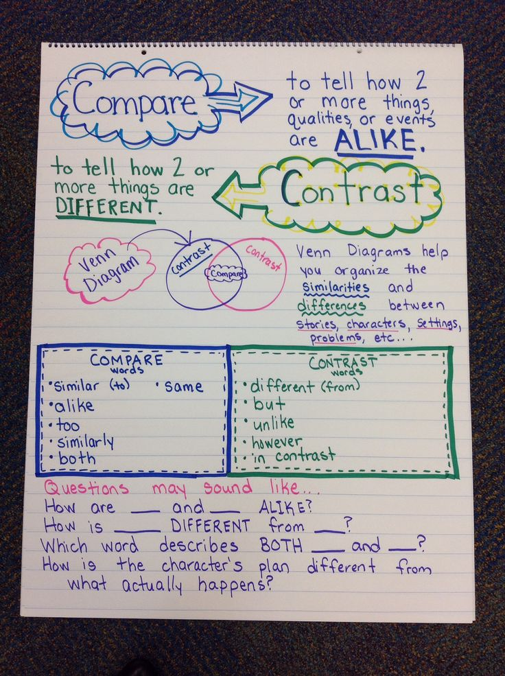 comparing contrasting research papers