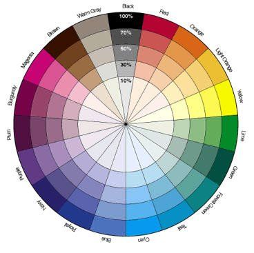 color wheel wedding ideas pinterest