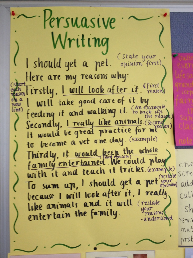 persuasive writing poster Are writing about, state an opinion, supply a reason for the opinion, and provide  some  poster • model using the graphic organizer to write a persuasive letter.