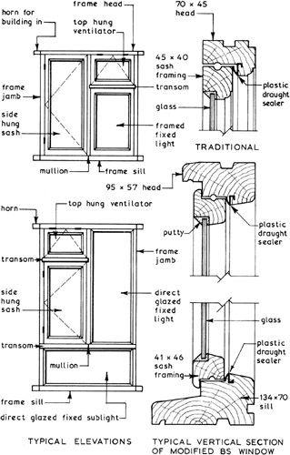 Casement Window Drawing : Casement window drawing