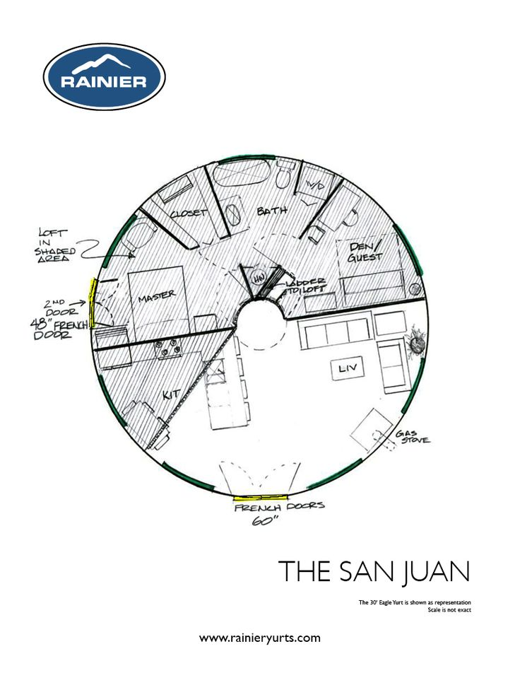 Thesanjuan Homesteading Yurt Pinterest