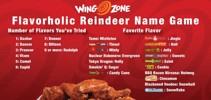 What's your Flavorholic Reindeer name? | Just for Fun | Pinterest