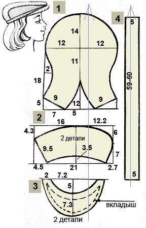 Выкройка берета с козырьком своими руками 6