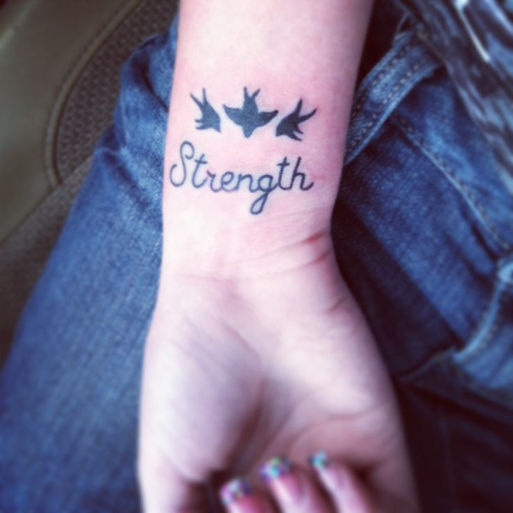 Strength Tattoos On Wrist