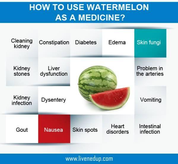 Ways to use watermelon