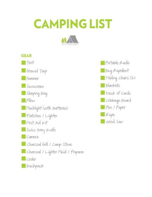 camping trip list - Militarybralicious - camping checklist template