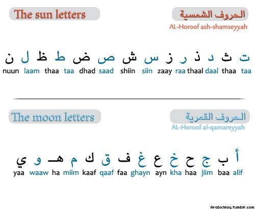 Arabic Sun And Moon Letters Examples