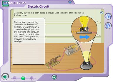 Water & Electric Current | Physical Science 8 | Pinterest