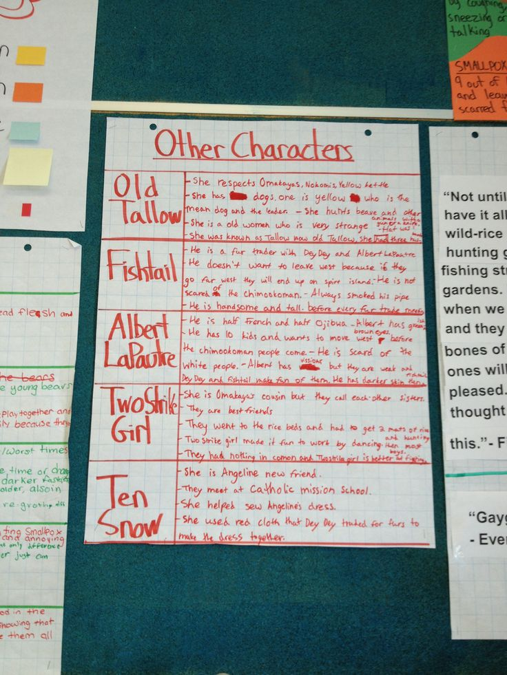 Other Character New School Year Pinterest