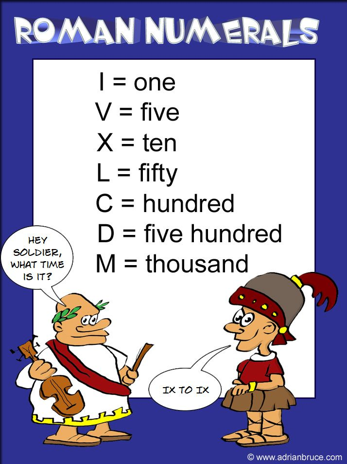 roman numerals | Students will know and be able to use the Roman ...