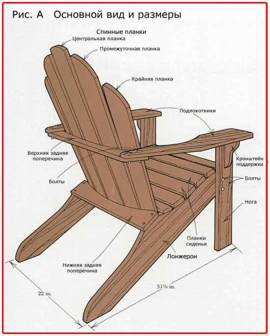 Кресла стулья своими руками
