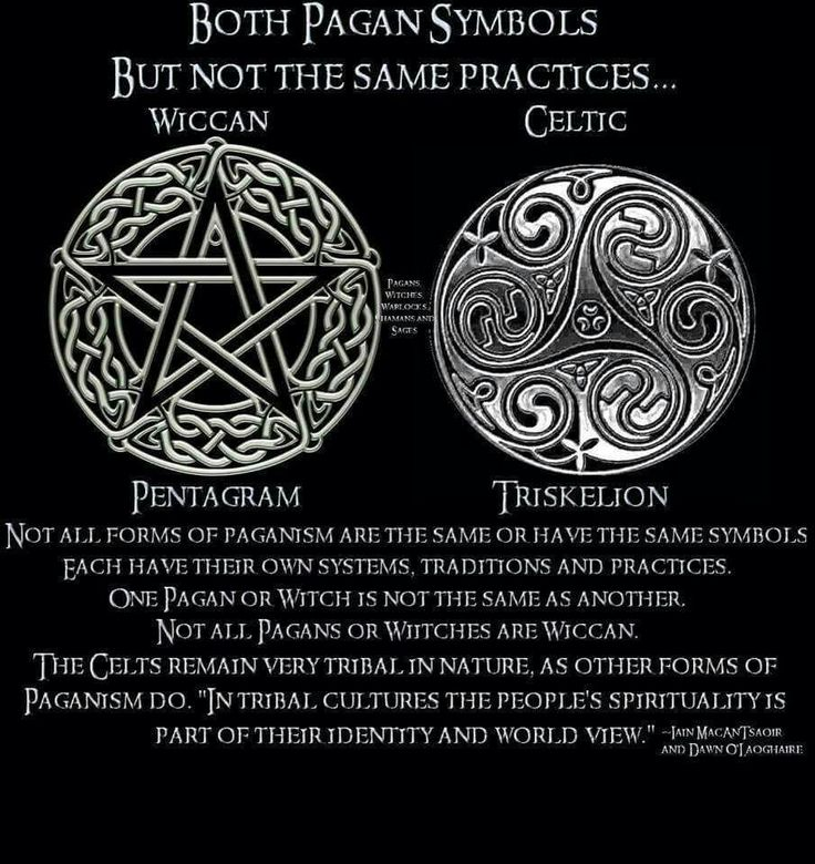 Wicca Symbol Amp Meanings Wicca Spirituality 547002 Pacte Contre