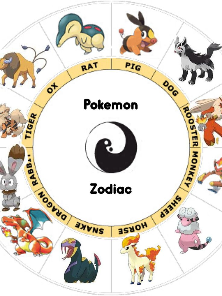 Scorpio horoscope pokemon images pokemon images for What astrological sign am i