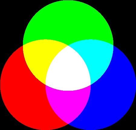 Light Color Wheel Art Pinterest