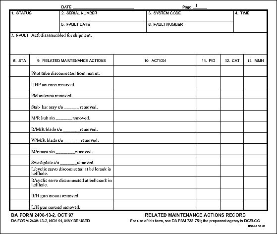 Daily Vehicle Inspection Report Form Printable Editable Blank – Vehicle Inspection Checklist Template