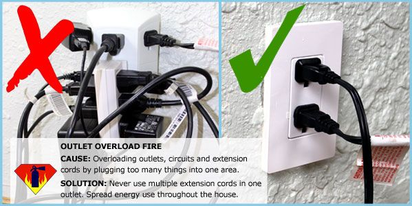 Electrical Cord Safety : Electrical safety quotes quotesgram