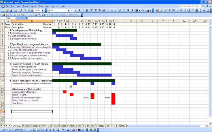 Free Gantt Chart Excel Template