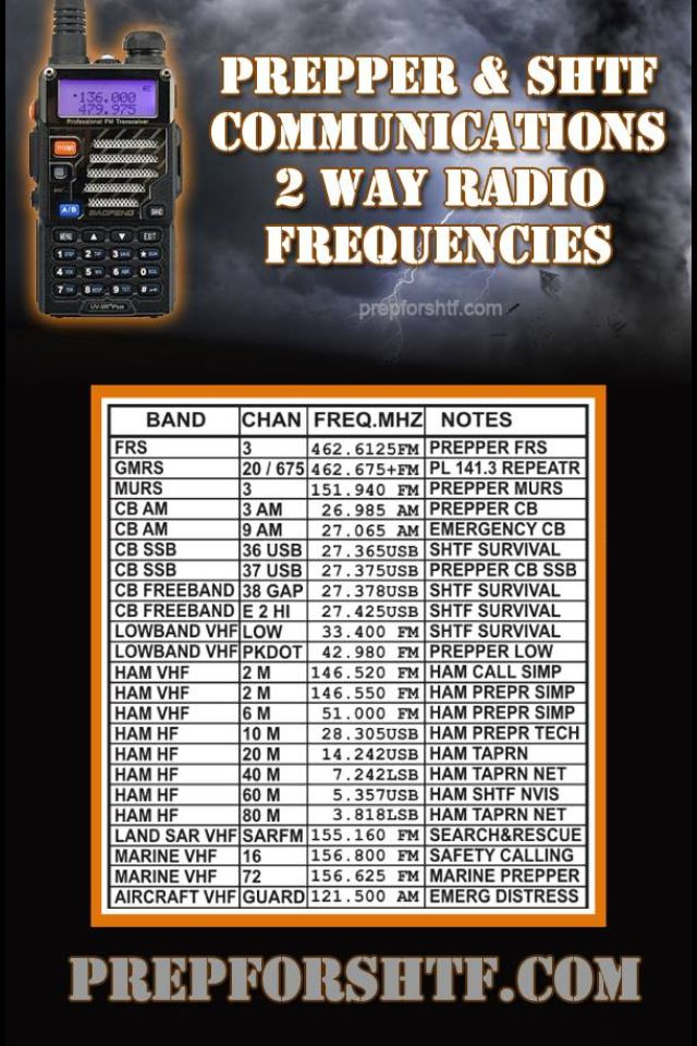 2 way radio frequencies   disaster preparedness   Pinterest