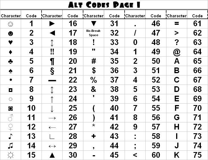 Alt Codes Alt Key Codes Mandegarfo