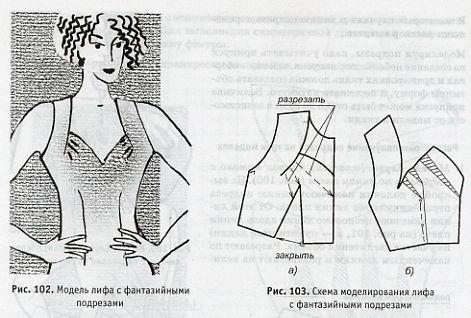 V-образный ворот в платье как сшить 943