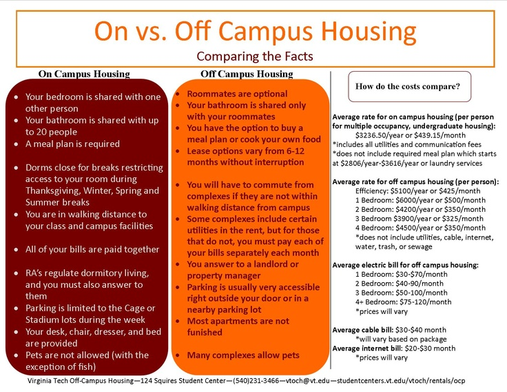 on campus vs off campus living Should students live on campus or off introduction dan gill for the new york times posh near-campus housing , privately owned but just for students, complicates the decision.