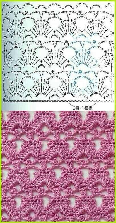 Crochet stitch diagram Crochet time! Pinterest