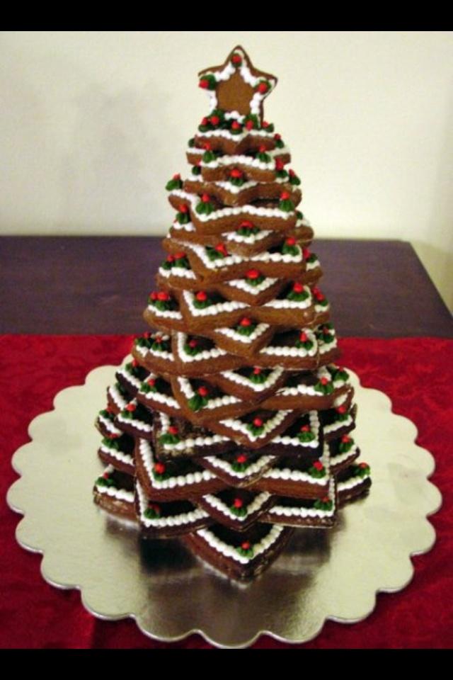 Christmas Tree Bread Recipes — Dishmaps