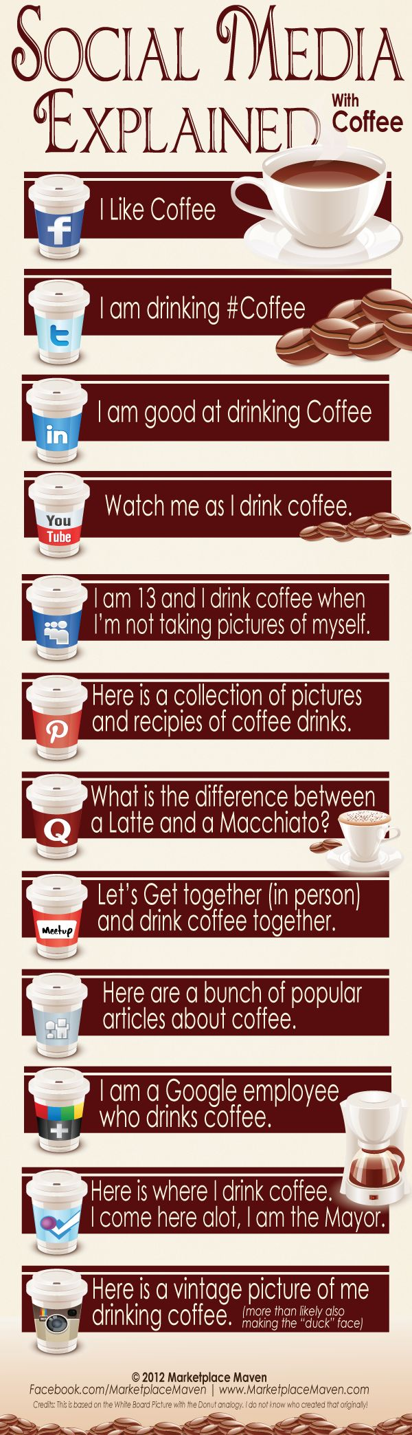 #Social Media Explained With Coffee. #Infographic