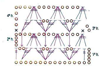 pontos_croche78a.jpg 346×241 pixels
