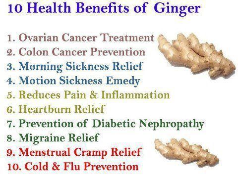 Crystallized ginger health benefits