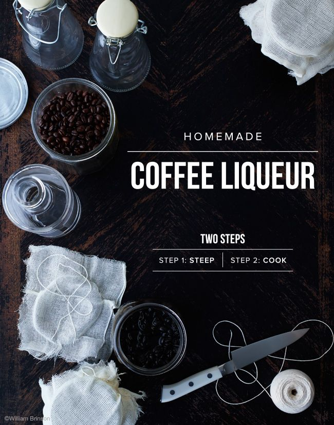 Coffee Liqueur | Gift Ideas | Pinterest