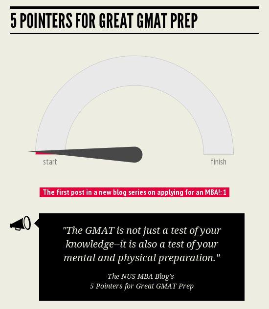gmat essay practice