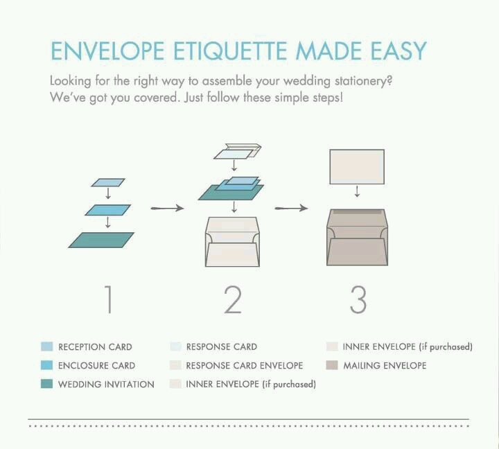 how to stuff your invitations wedding ideas pinterest With wedding invitation stuffing etiquette