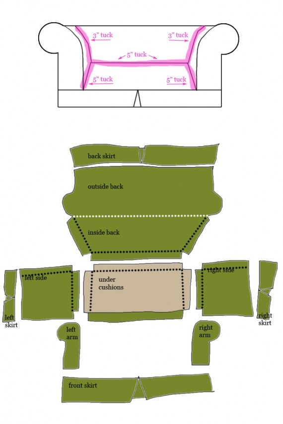 How to design and sew a slipcover tutorial