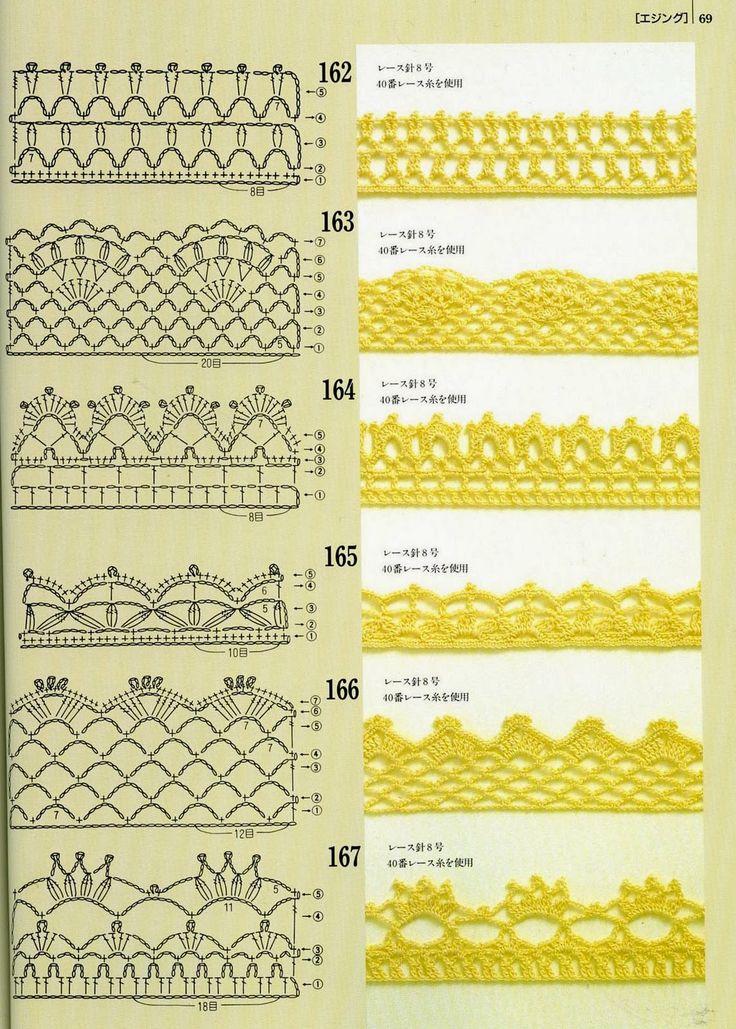 Вязание краев и обвязка крючком схемы