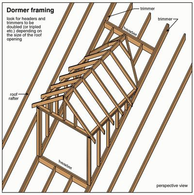 Timberframe Home Pinterest