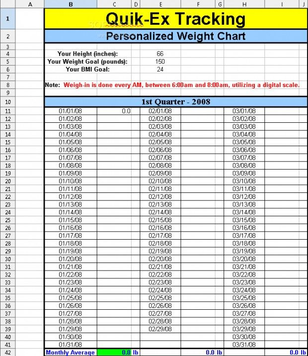 Printable Weight Loss Chart | New Calendar Template Site