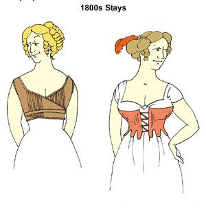 Period Historic Clothing Patterns - Amazon Drygoods - Your
