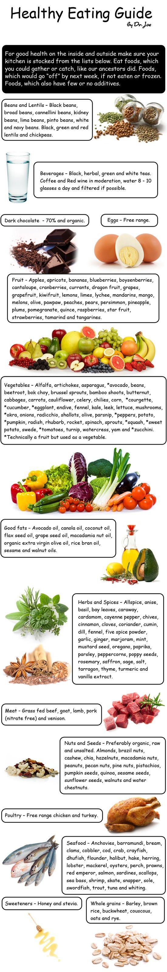 simple healthy eating plan pdf