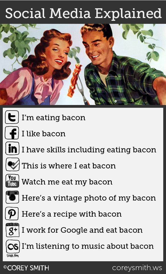 Social media explained. Also, bacon.