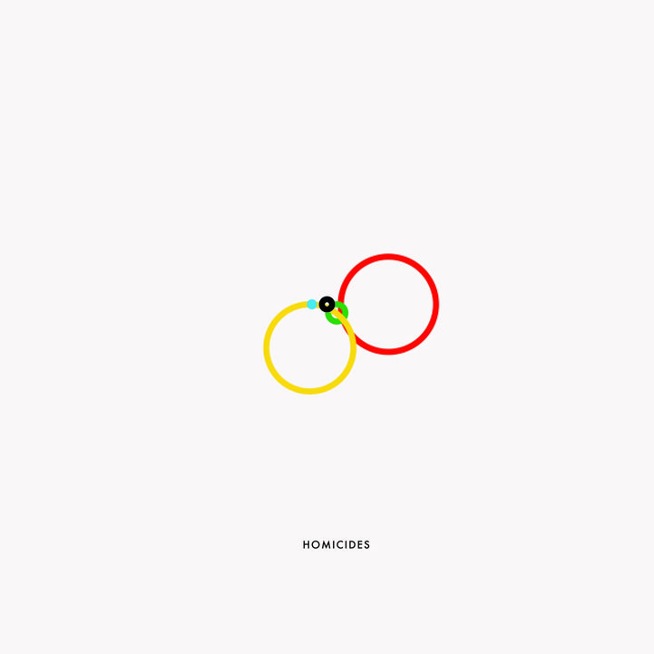 Key: Blue is Oceania (Australia and its proximate islands); Yellow is Africa; Black is Europe; Green is Asia; Red is the Americas.    http://www.mymodernmet.com/profiles/blogs/gustavo-sousa-oceaniaeuropeamericasafricaasia-olympic-rings#