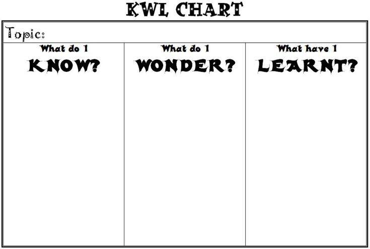 Sample Chart Templates kwl chart template word document : Pin by Jessica Harris on Art instruction : Pinterest
