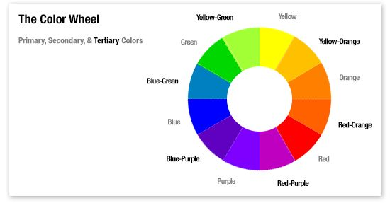 Mix paint colors to make brown wikihow furniture - What paint colors make brown ...