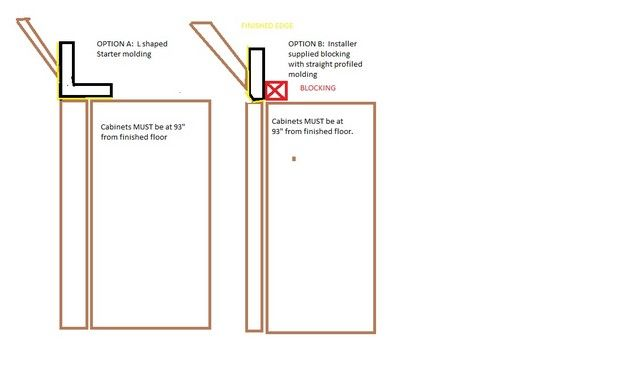 Diagram for crown molding diagram free engine image for for Kitchen cabinets crown molding installation instructions